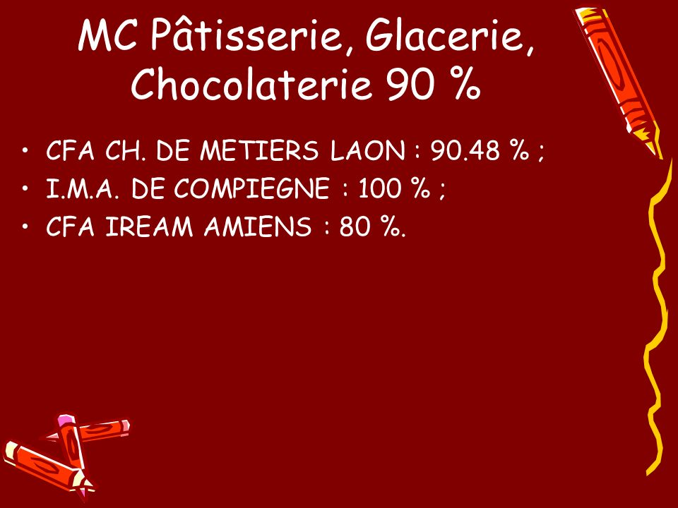 MC Pâtisserie, Glacerie, Chocolaterie 90 %
