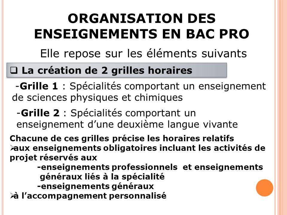 ORGANISATION DES ENSEIGNEMENTS EN BAC PRO