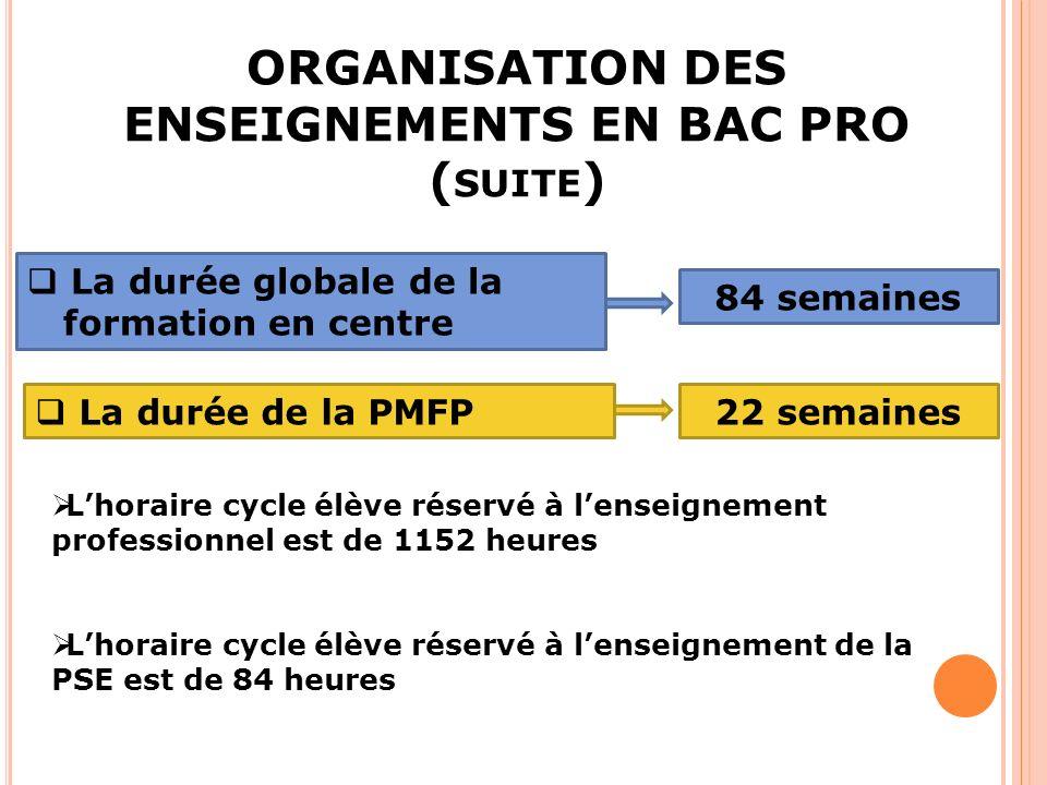 ORGANISATION DES ENSEIGNEMENTS EN BAC PRO (suite)