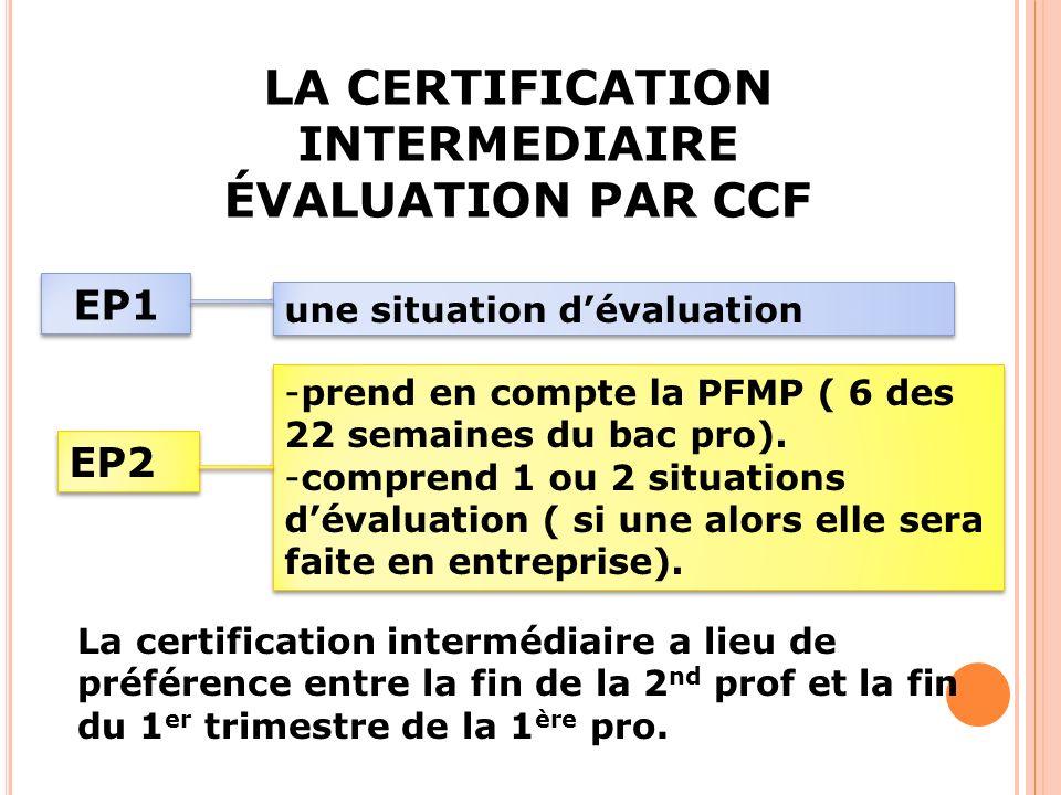 LA CERTIFICATION INTERMEDIAIRE ÉVALUATION PAR CCF