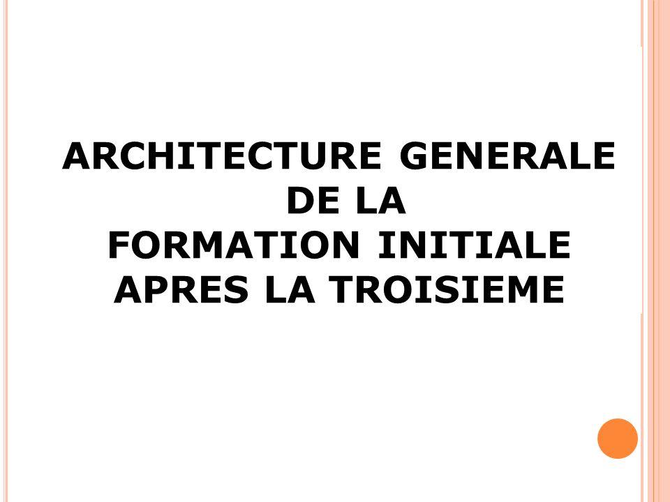 ARCHITECTURE GENERALE DE LA FORMATION INITIALE APRES LA TROISIEME