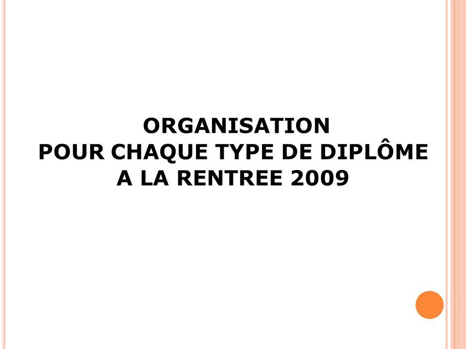 ORGANISATION POUR CHAQUE TYPE DE DIPLÔME A LA RENTREE 2009