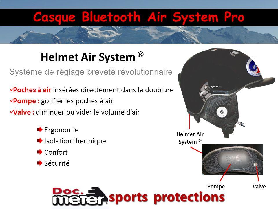 Helmet Air System ® Système de réglage breveté révolutionnaire