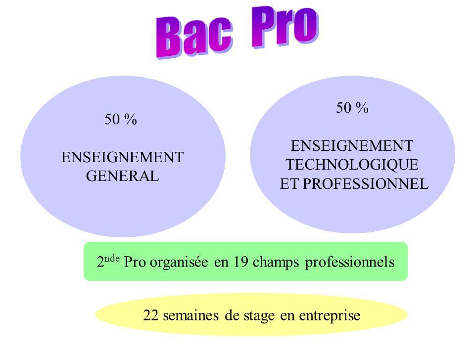 Bac Pro 50 % 50 % ENSEIGNEMENT ENSEIGNEMENT TECHNOLOGIQUE GENERAL