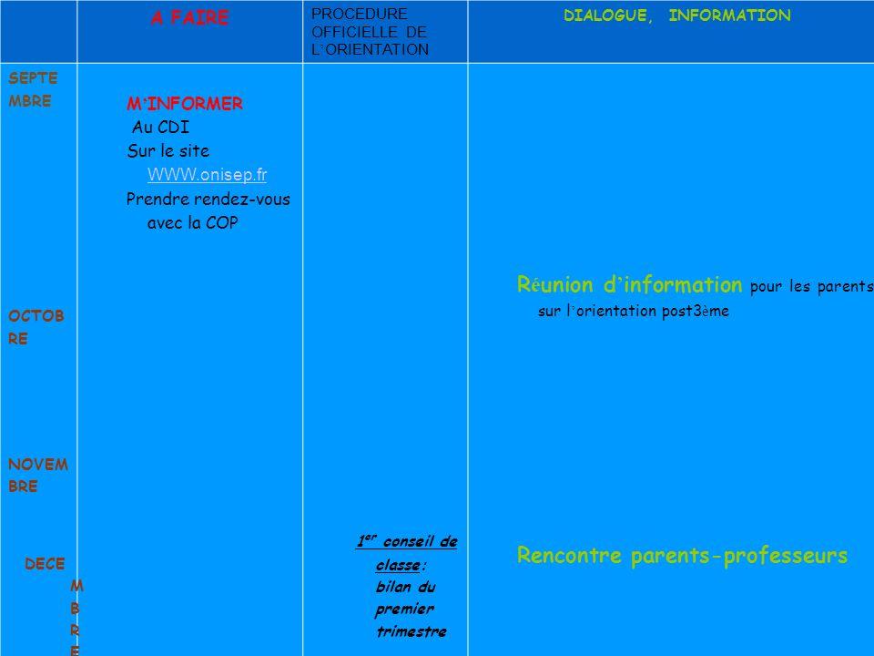 Réunion d'information pour les parents sur l'orientation post3ème