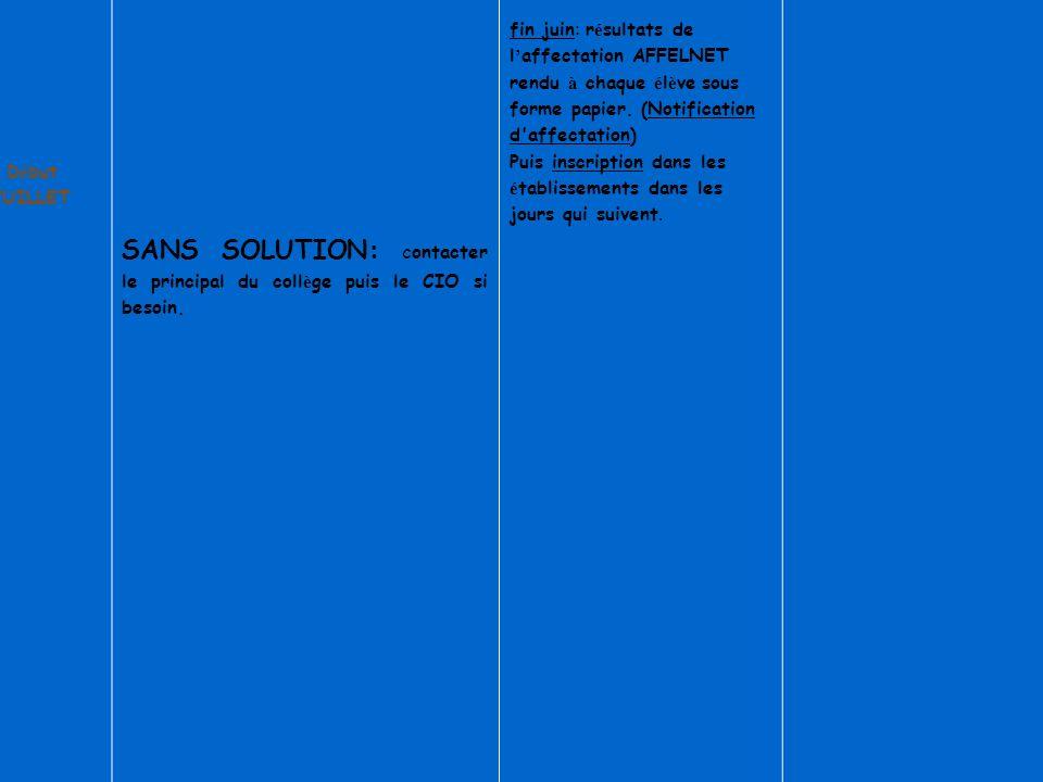 JUIN Début JUILLET. SANS SOLUTION: contacter le principal du collège puis le CIO si besoin. 3ème conseil de classe: