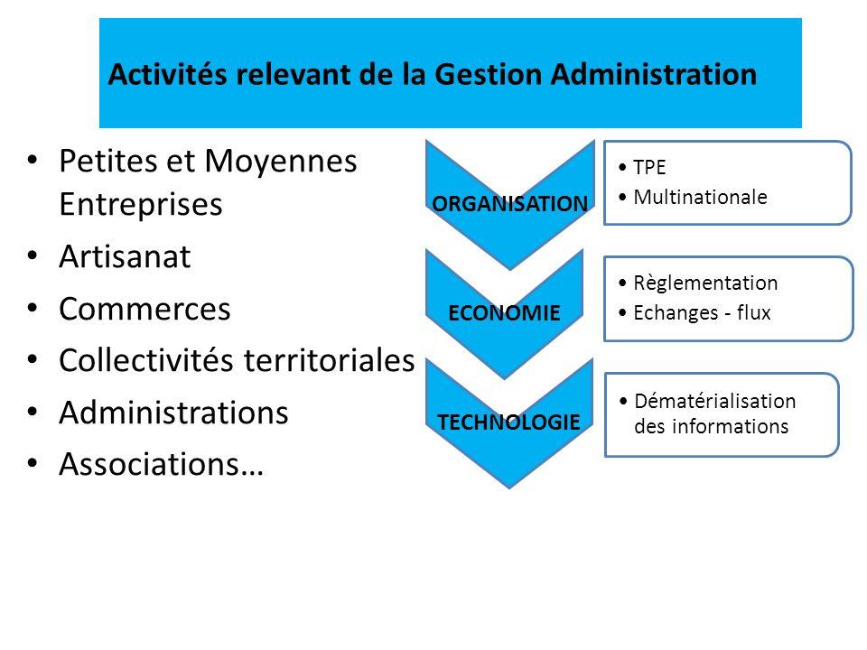 Activités relevant de la Gestion Administration