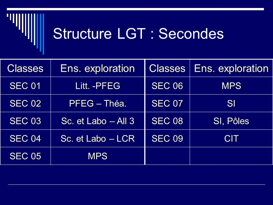 Structure LGT : Secondes