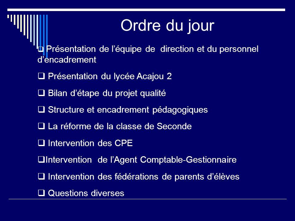 Ordre du jour Présentation du lycée Acajou 2
