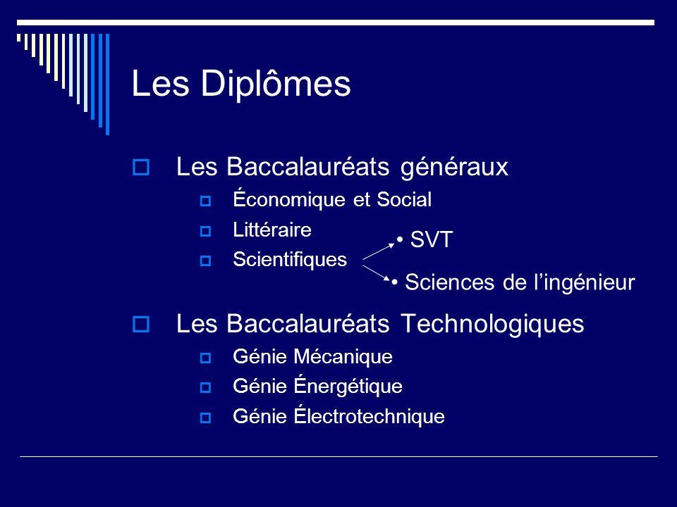 Les Diplômes Les Baccalauréats généraux