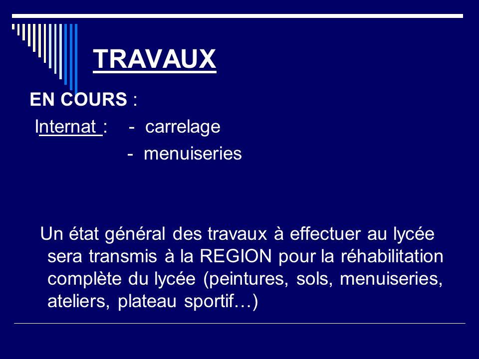 TRAVAUX EN COURS : Internat : - carrelage - menuiseries