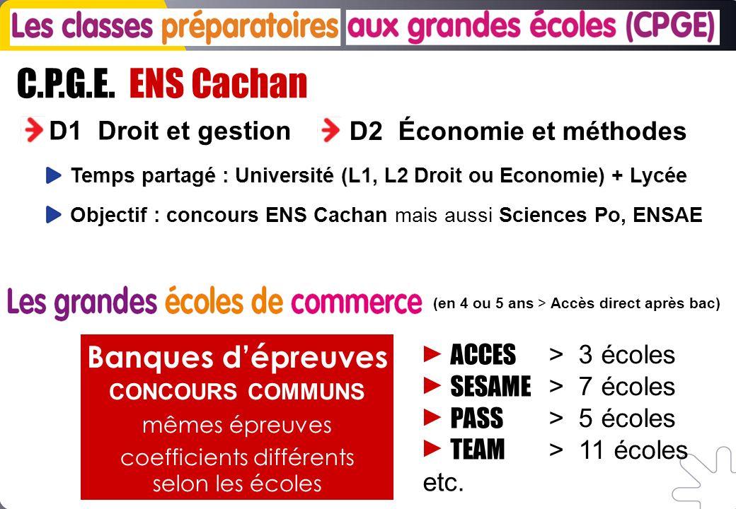 C.P.G.E. ENS Cachan Banques d'épreuves D1 Droit et gestion