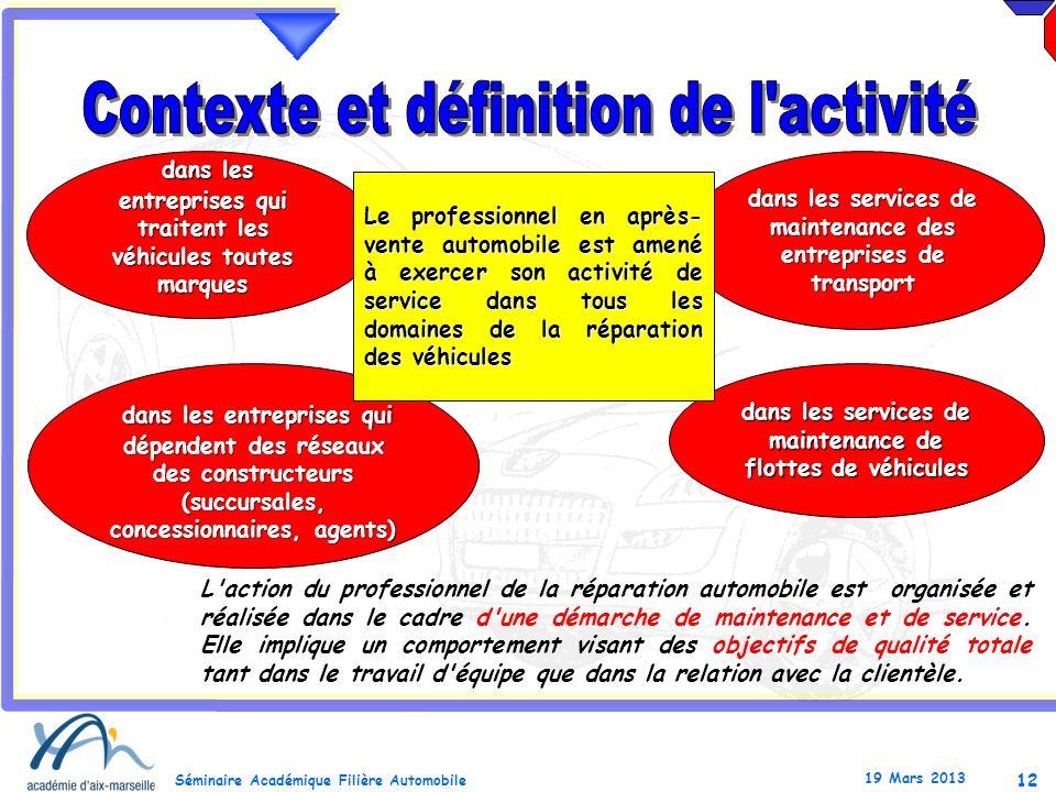 Contexte et définition de l activité