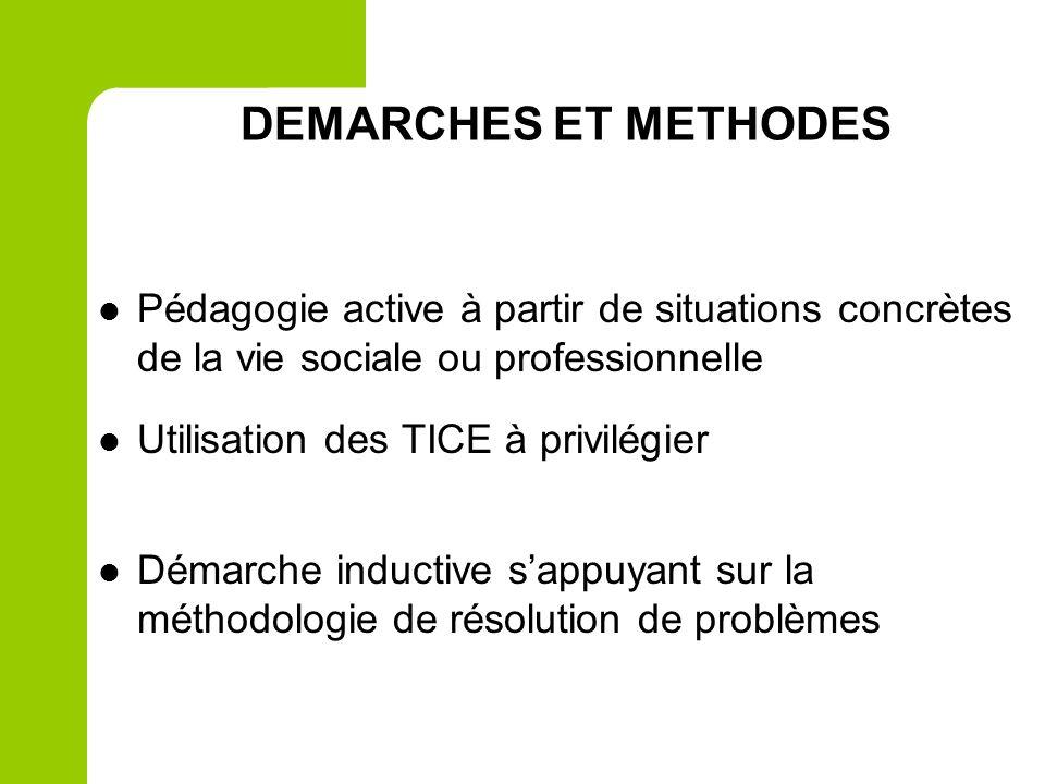 DEMARCHES ET METHODES Pédagogie active à partir de situations concrètes de la vie sociale ou professionnelle.