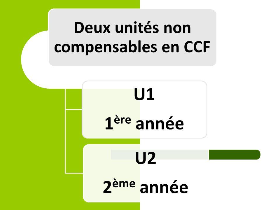 Deux unités non compensables en CCF