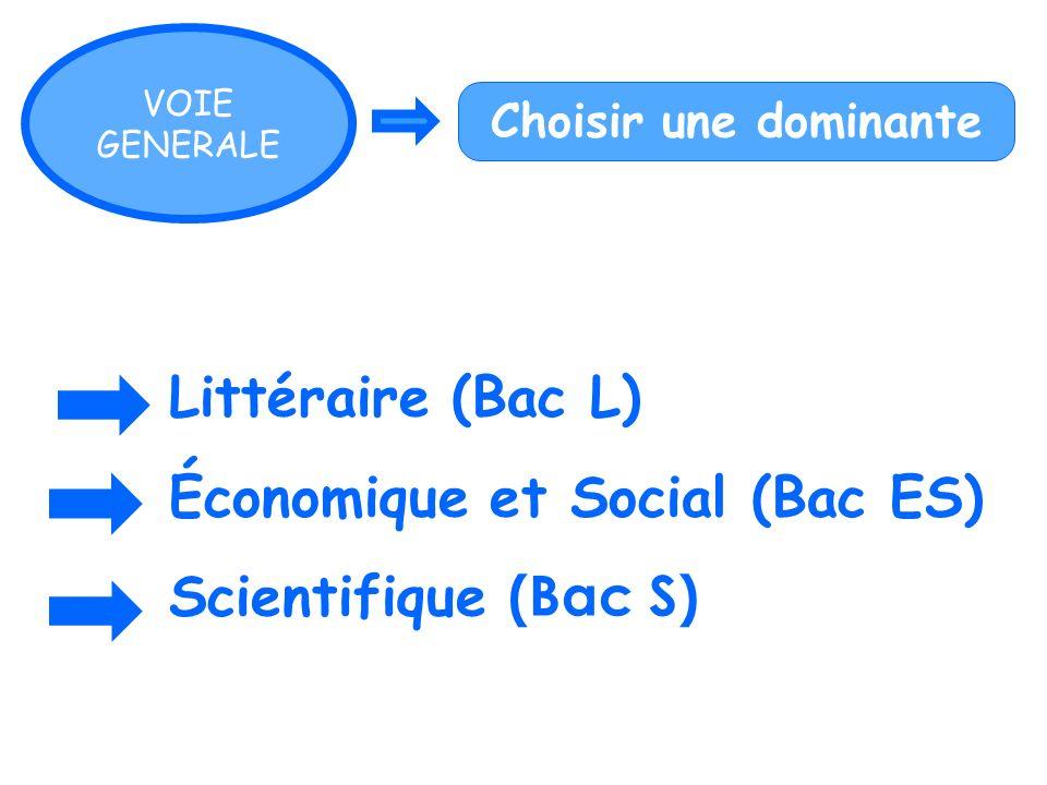 Économique et Social (Bac ES) Scientifique (Bac S)