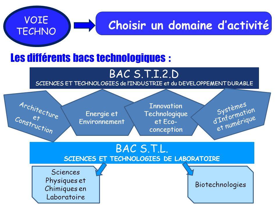 Choisir un domaine d'activité SCIENCES ET TECHNOLOGIES DE LABORATOIRE
