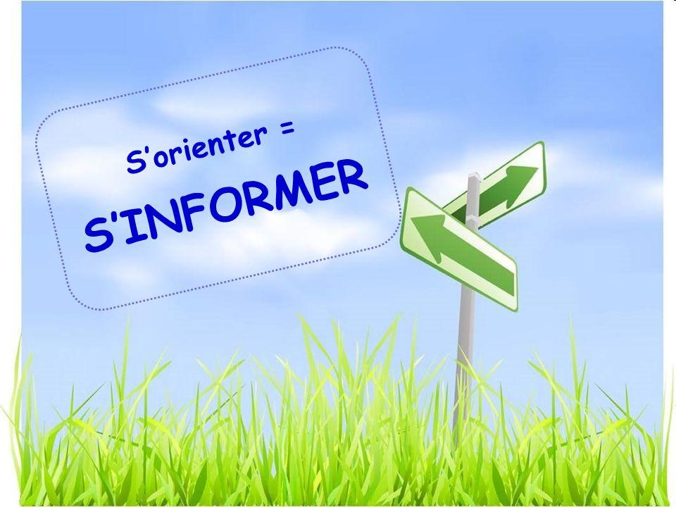 S'orienter = S'INFORMER