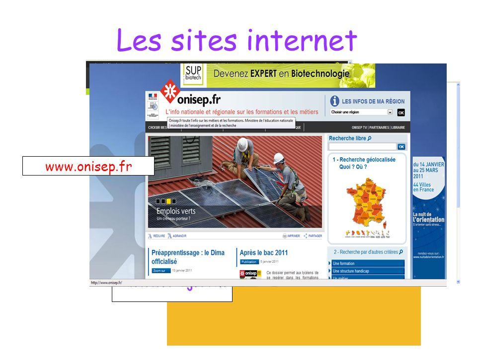 Les sites internet www.cidj.com www.lesmetiers.net www.onisep.fr