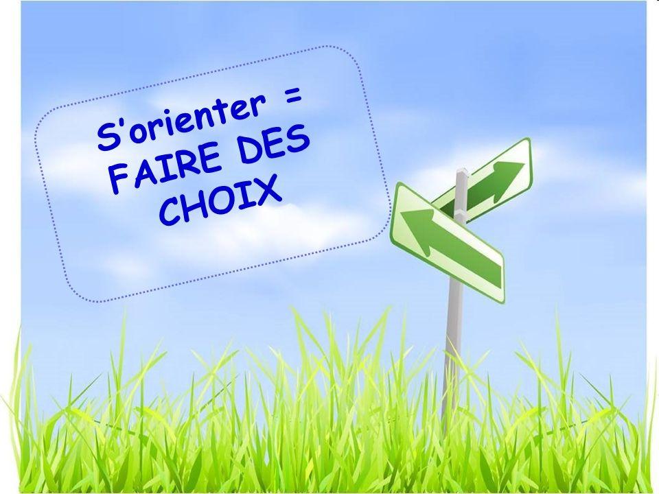 S'orienter = FAIRE DES CHOIX