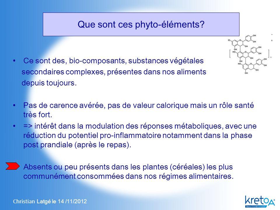 Que sont ces phyto-éléments