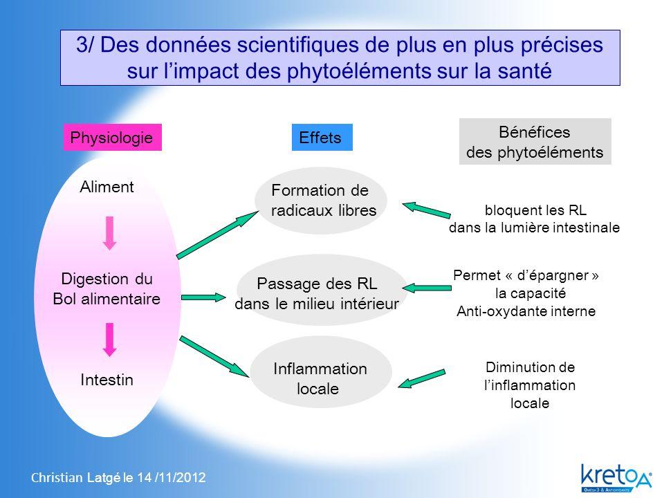 3/ Des données scientifiques de plus en plus précises sur l'impact des phytoéléments sur la santé
