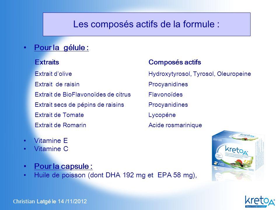 Les composés actifs de la formule :