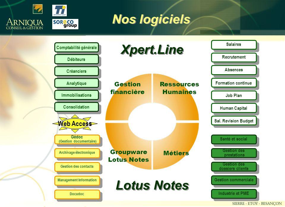 Nos logiciels Xpert.Line Lotus Notes