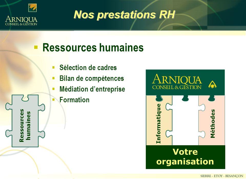Ressources humaines Nos prestations RH Votre organisation