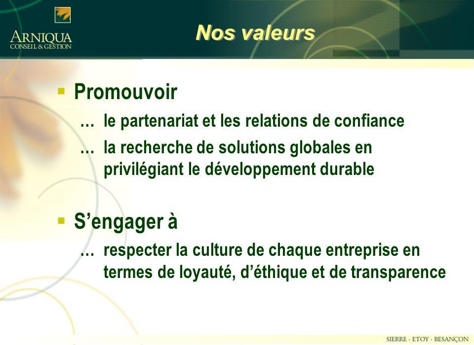Promouvoir S'engager à Nos valeurs