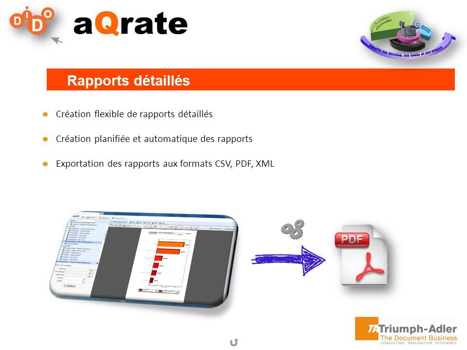 Rapports détaillés Création flexible de rapports détaillés