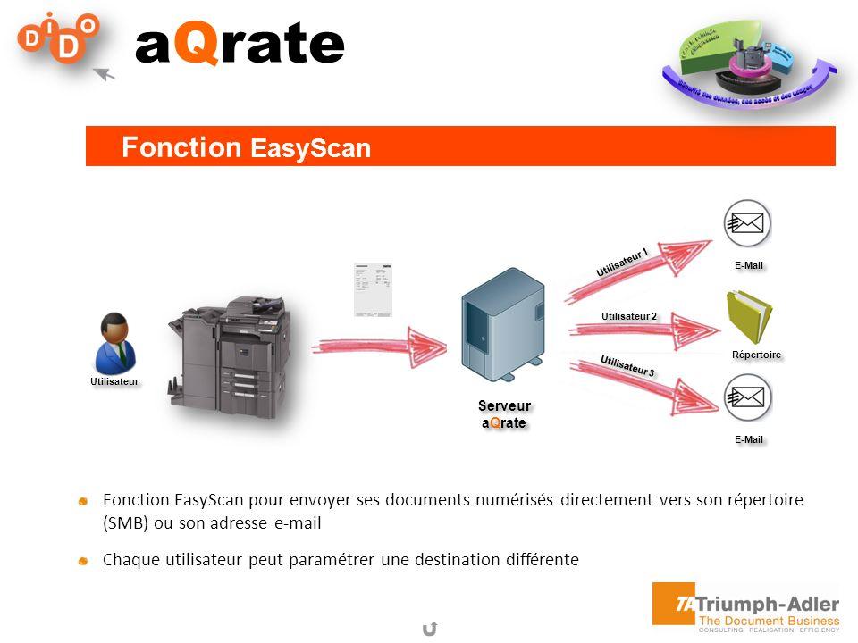 Fonction EasyScan Utilisateur. Serveur aQrate. Utilisateur 1. Utilisateur 2. Utilisateur 3. E-Mail.