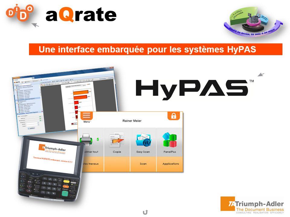 Une interface embarquée pour les systèmes HyPAS