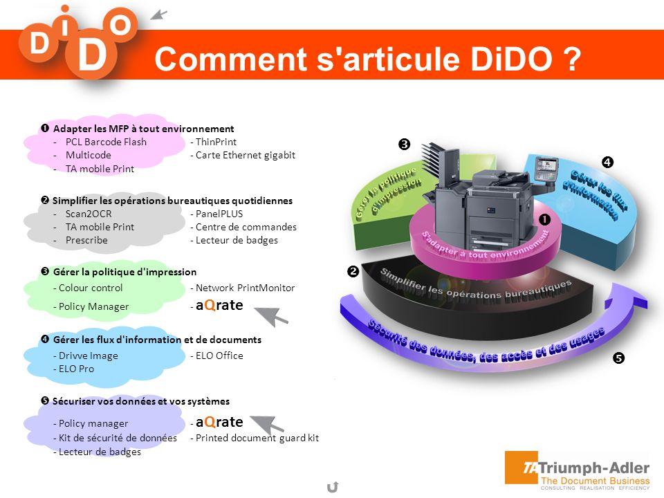 Comment s articule DiDO