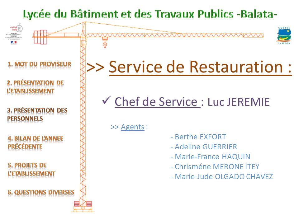 >> Service de Restauration :