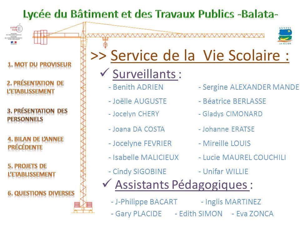 >> Service de la Vie Scolaire :