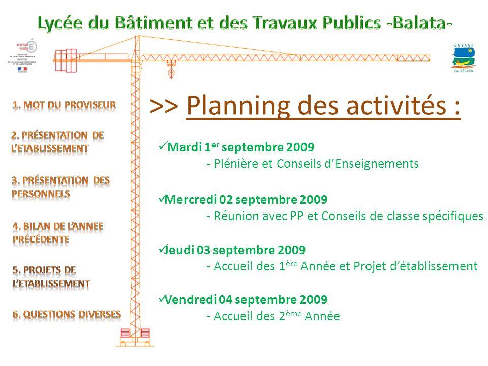 >> Planning des activités :