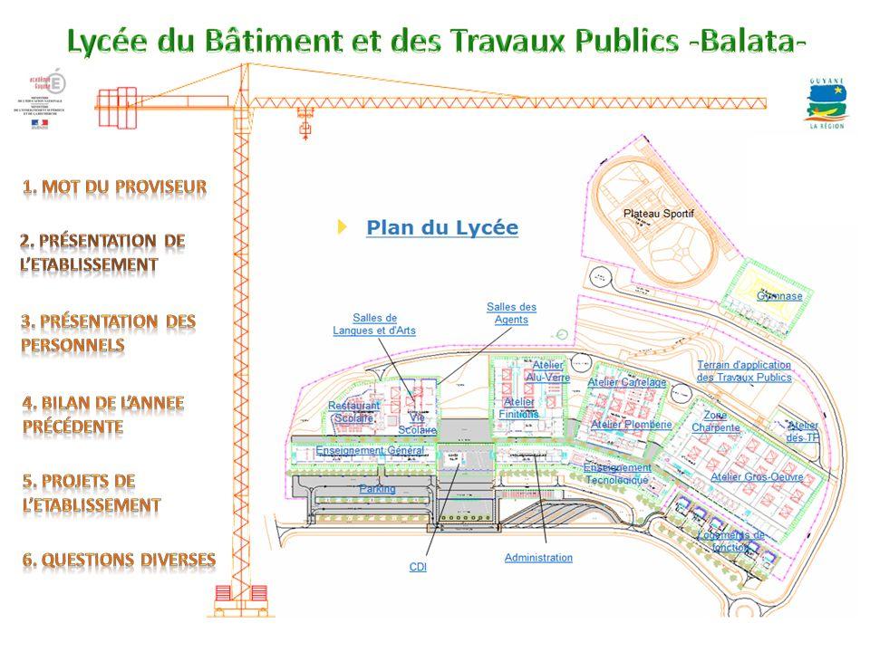 Lycée du Bâtiment et des Travaux Publics -Balata-