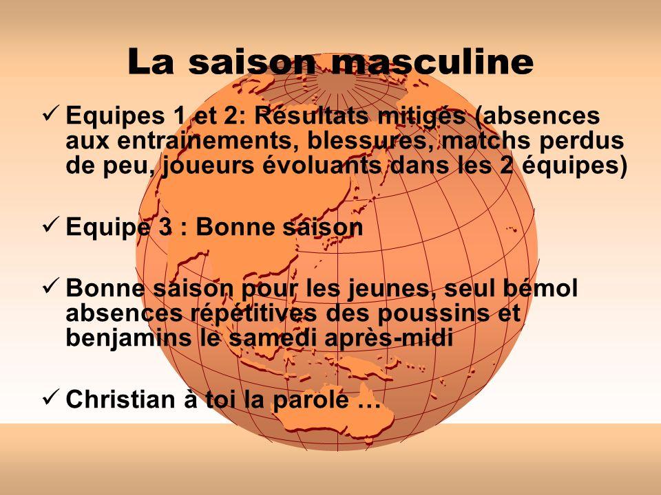 La saison masculine