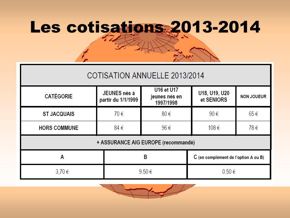 Les cotisations 2013-2014