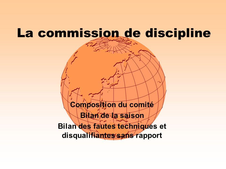 La commission de discipline