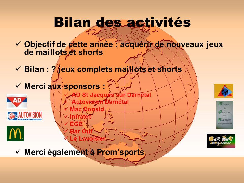 Bilan des activités Objectif de cette année : acquérir de nouveaux jeux de maillots et shorts. Bilan : jeux complets maillots et shorts.
