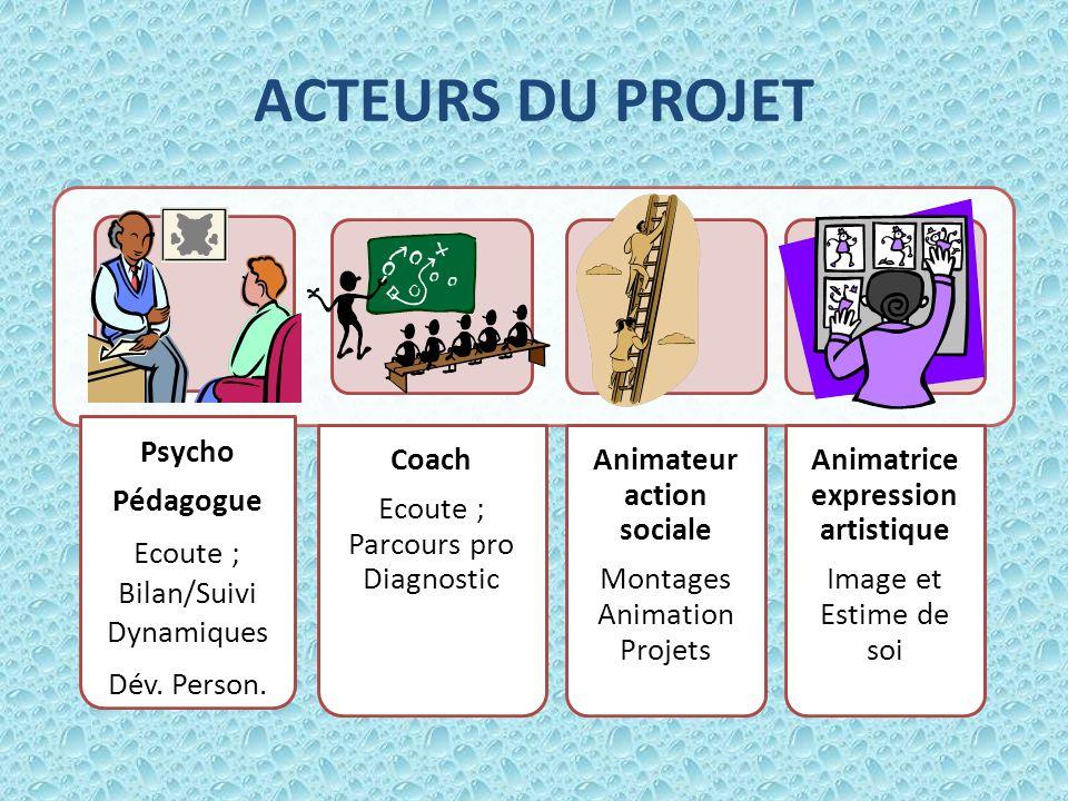 Animateur action sociale Animatrice expression artistique
