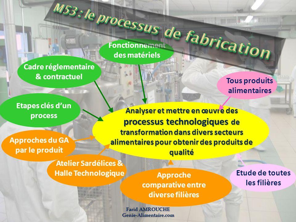 M53 : le processus de fabrication
