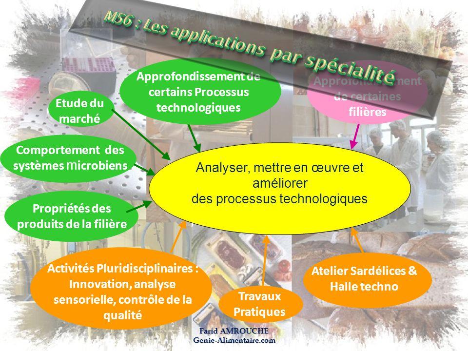 M56 : Les applications par spécialité