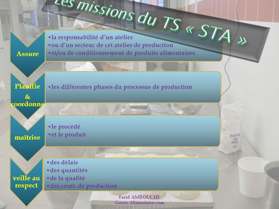 Les missions du TS « STA »