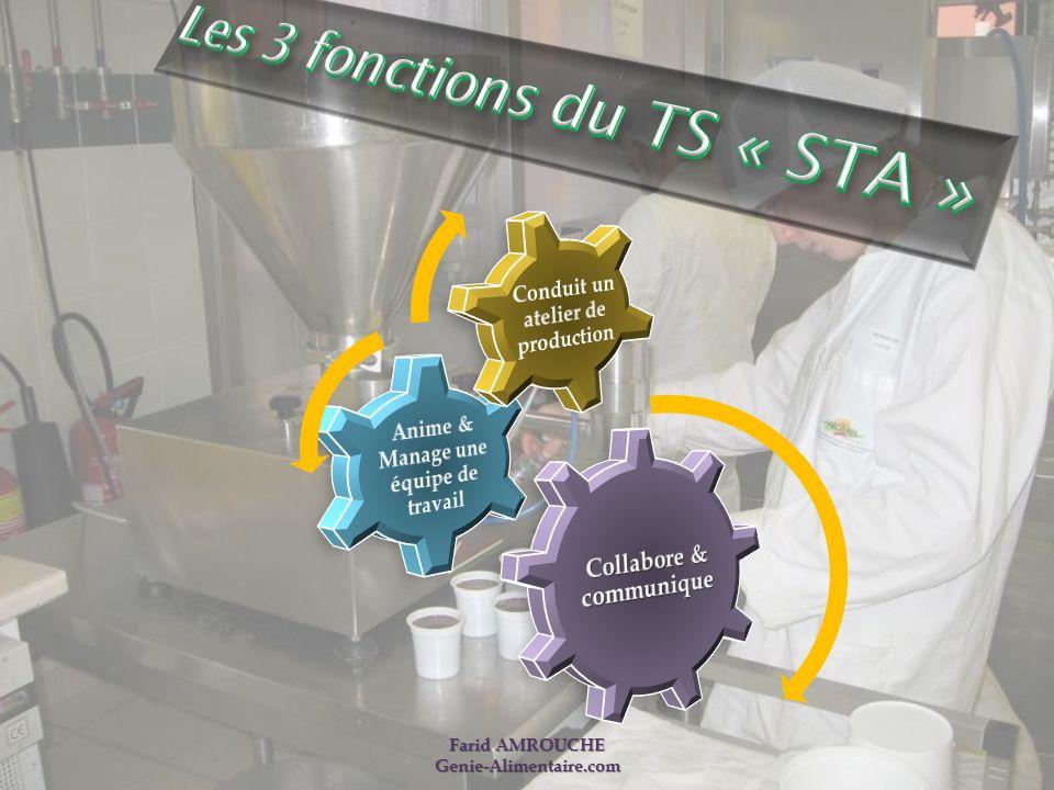 Les 3 fonctions du TS « STA »
