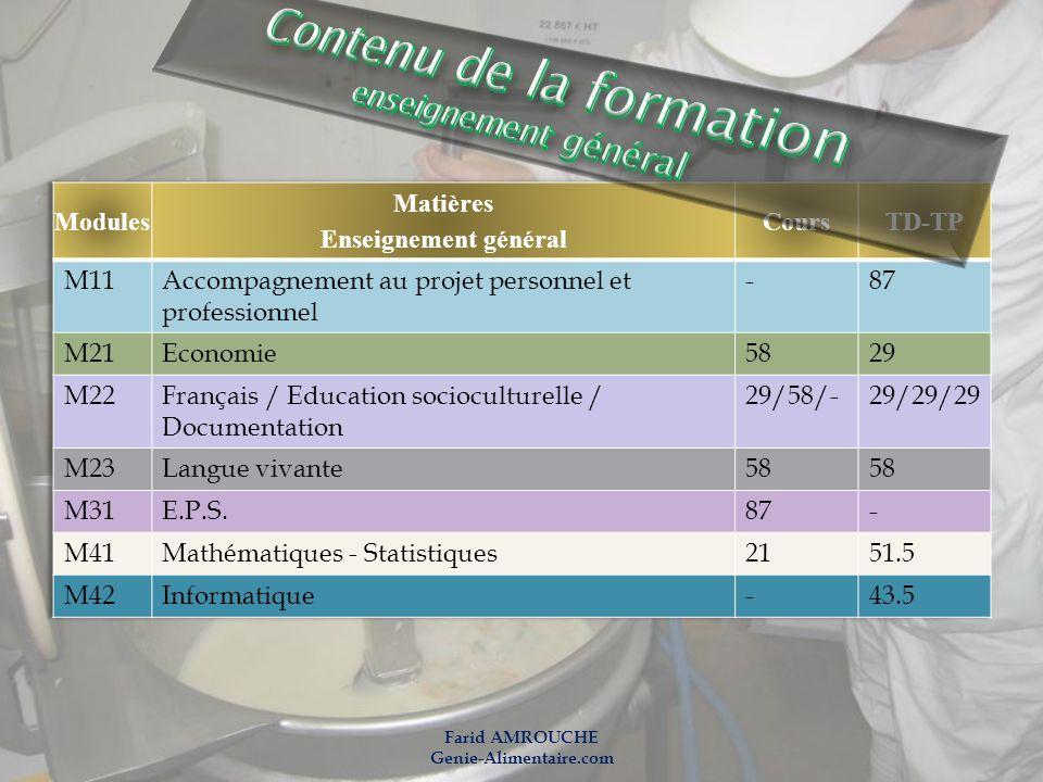 Contenu de la formation enseignement général