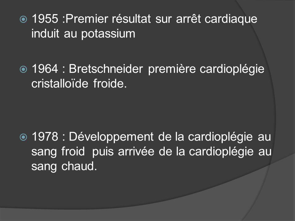 1955 :Premier résultat sur arrêt cardiaque induit au potassium