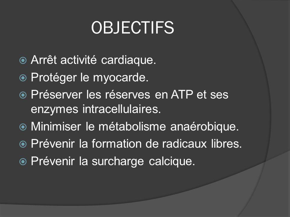 OBJECTIFS Arrêt activité cardiaque. Protéger le myocarde.